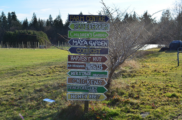 UBC Farm sign